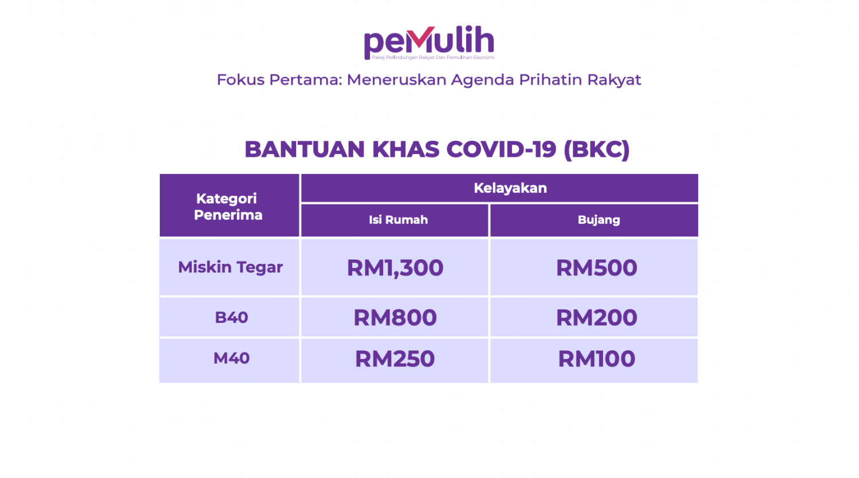 BKC 2021